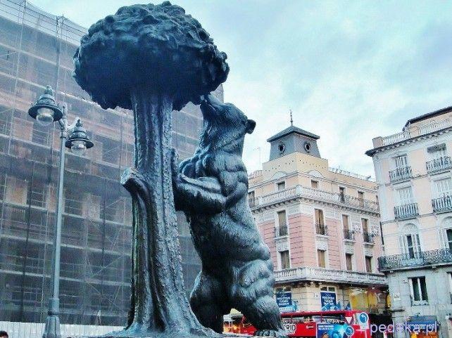 co robić w Madrycie
